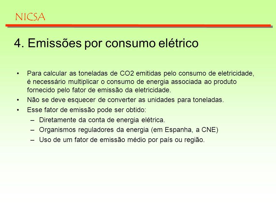 4. Emissões por consumo elétrico