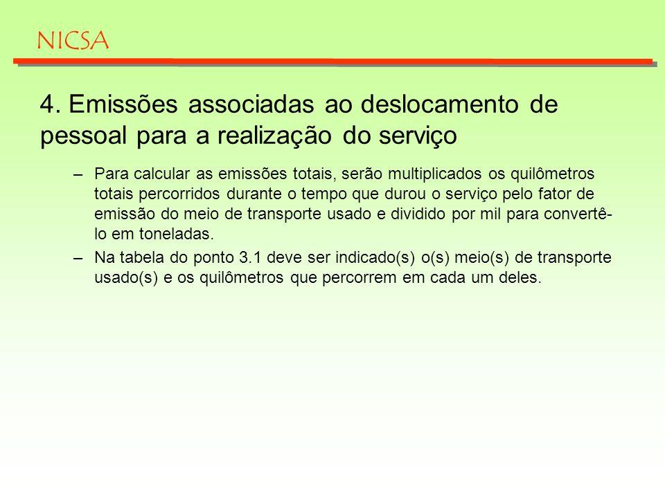 NICSA 4. Emissões associadas ao deslocamento de pessoal para a realização do serviço.