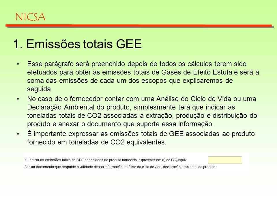 1. Emissões totais GEE NICSA
