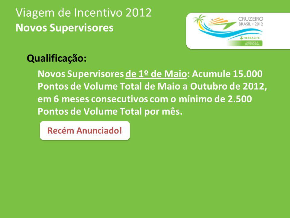 Viagem de Incentivo 2012 Novos Supervisores