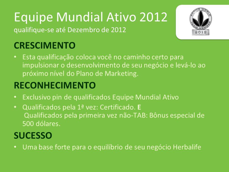Equipe Mundial Ativo 2012 qualifique-se até Dezembro de 2012