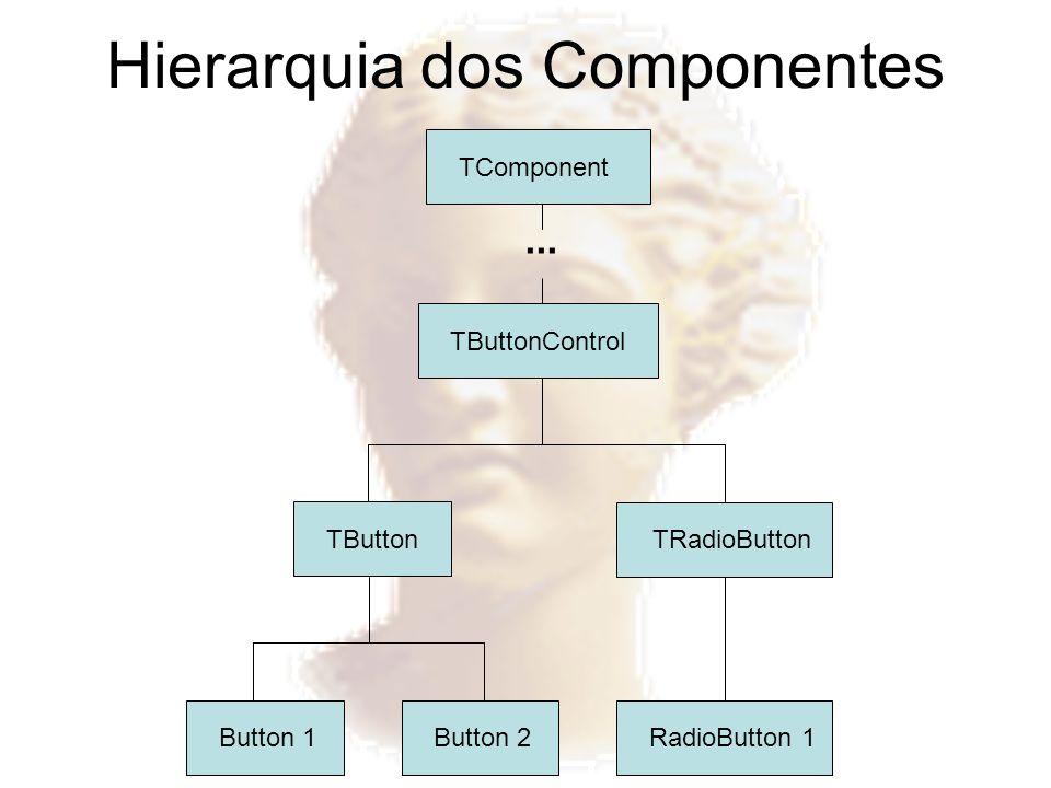 Hierarquia dos Componentes