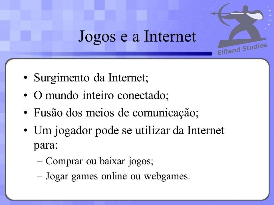Jogos e a Internet Surgimento da Internet; O mundo inteiro conectado;