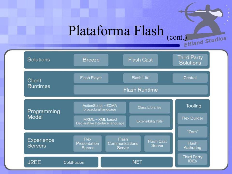 Plataforma Flash (cont.)