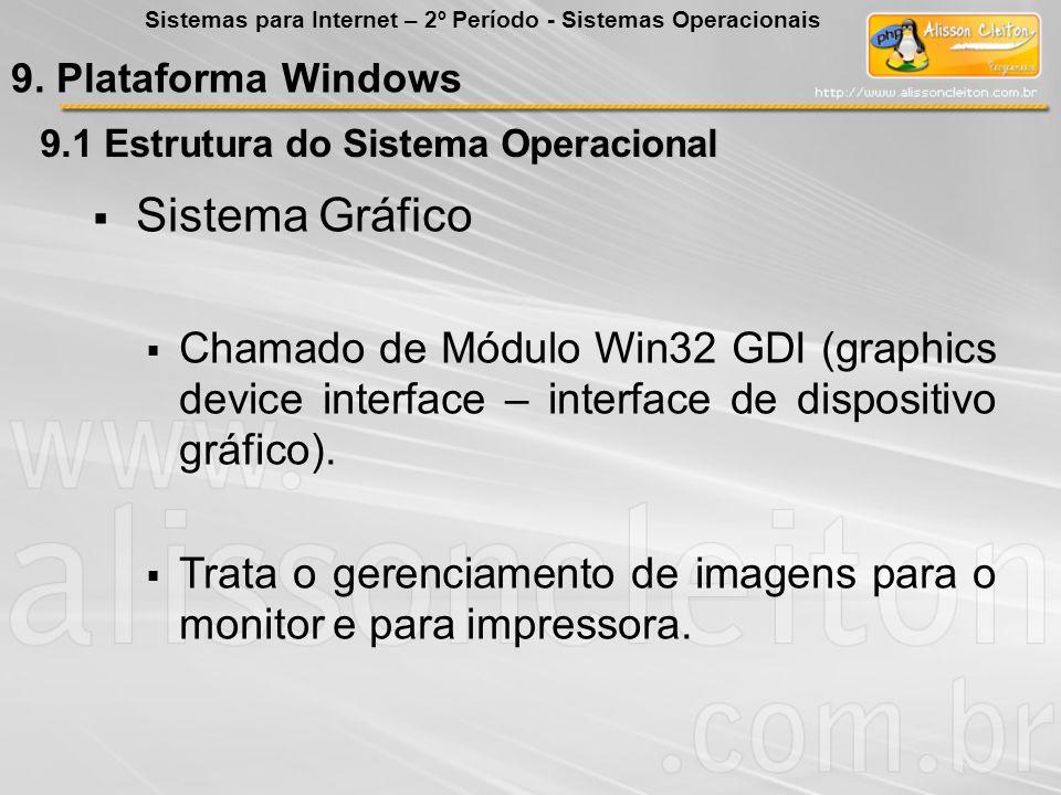 Sistemas para Internet – 2º Período - Sistemas Operacionais