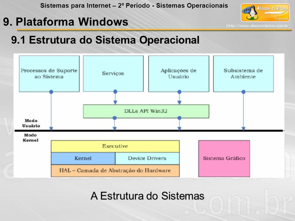 A Estrutura do Sistemas