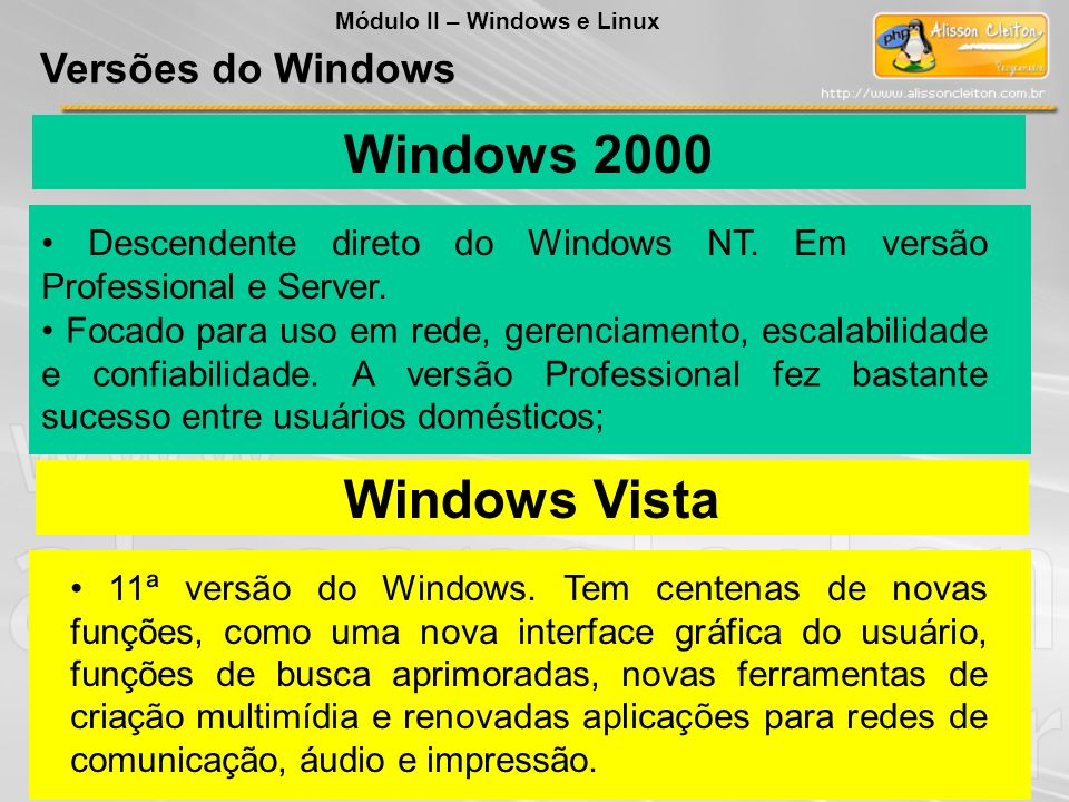 Windows 2000 Windows Vista Versões do Windows