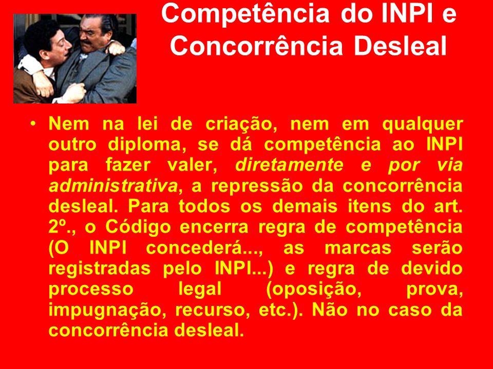 Competência do INPI e Concorrência Desleal