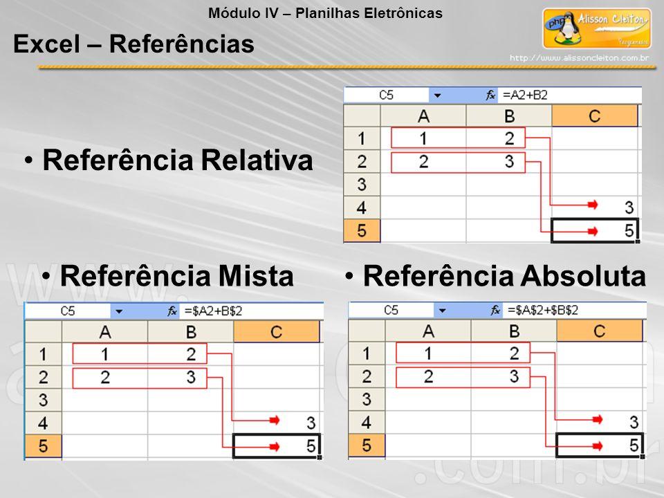 Referência Relativa Referência Mista Referência Absoluta