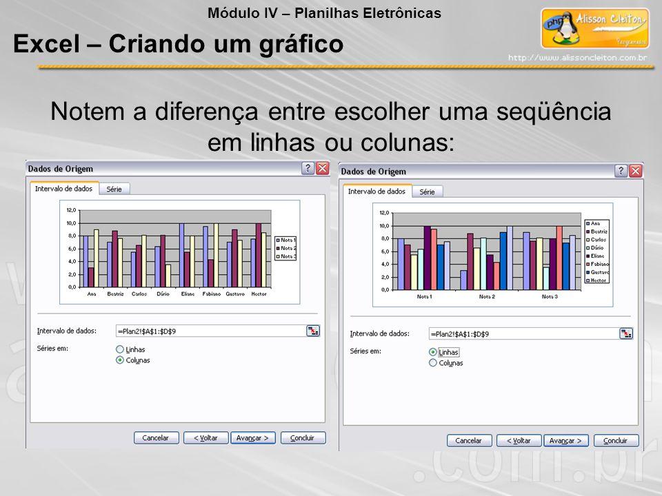 Notem a diferença entre escolher uma seqüência em linhas ou colunas: