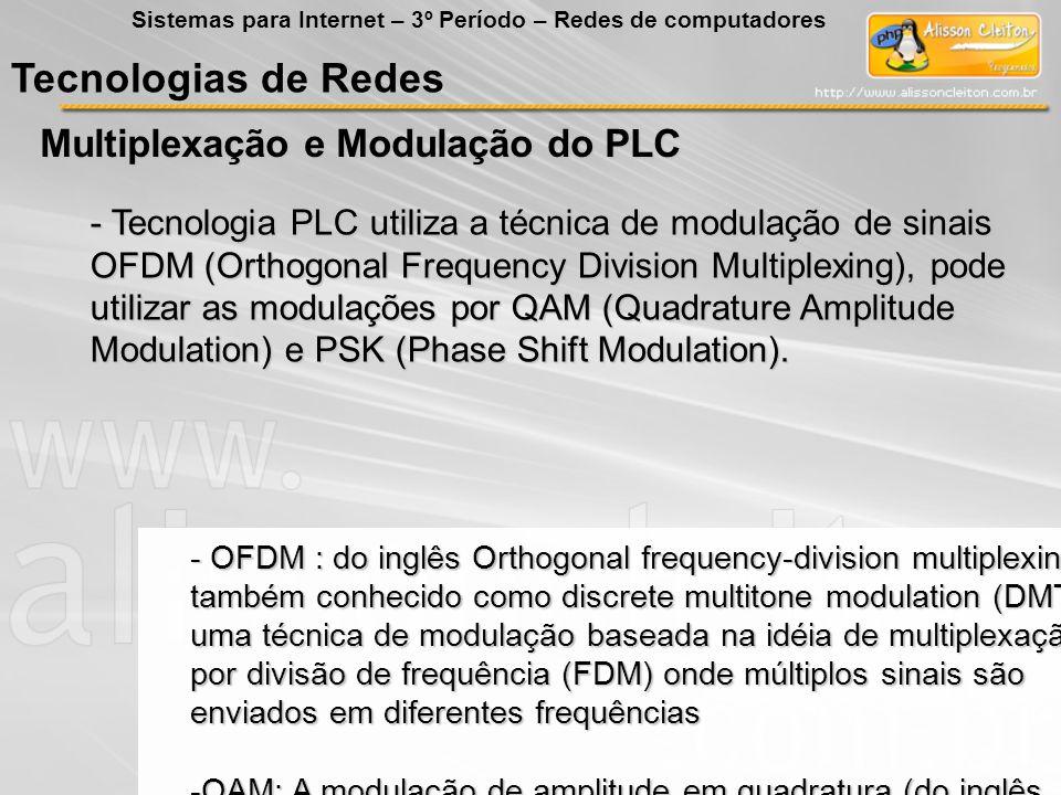 Tecnologias de Redes Multiplexação e Modulação do PLC