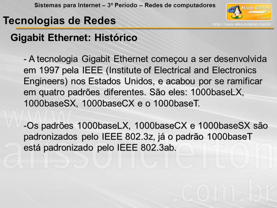 Tecnologias de Redes Gigabit Ethernet: Histórico