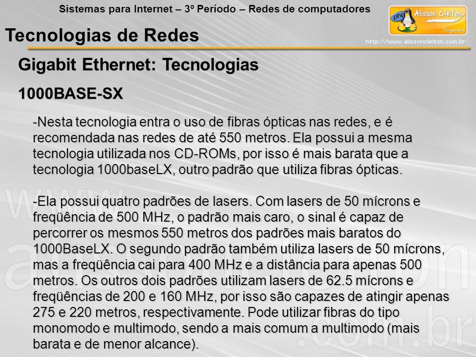 Tecnologias de Redes Gigabit Ethernet: Tecnologias 1000BASE-SX