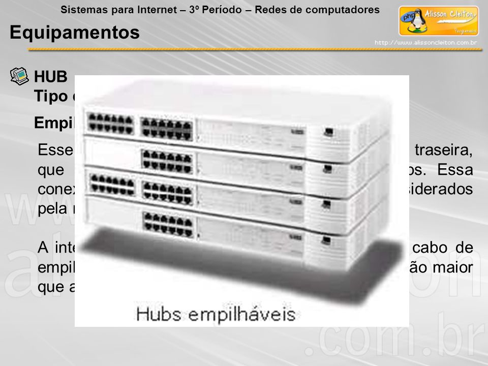 Equipamentos HUB Tipo de Hubs Empilhamento