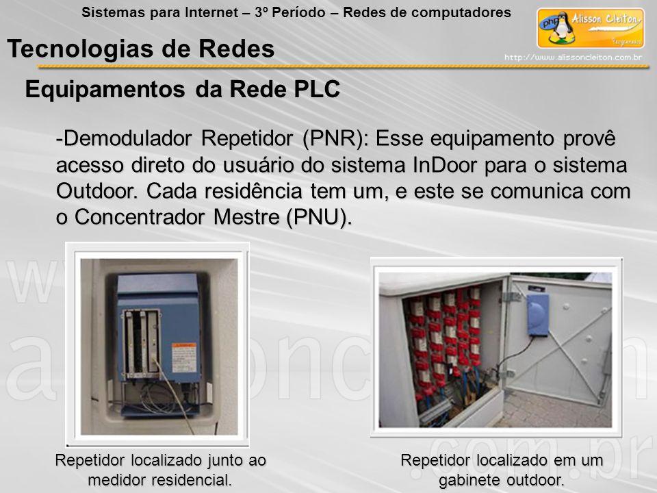 Tecnologias de Redes Equipamentos da Rede PLC