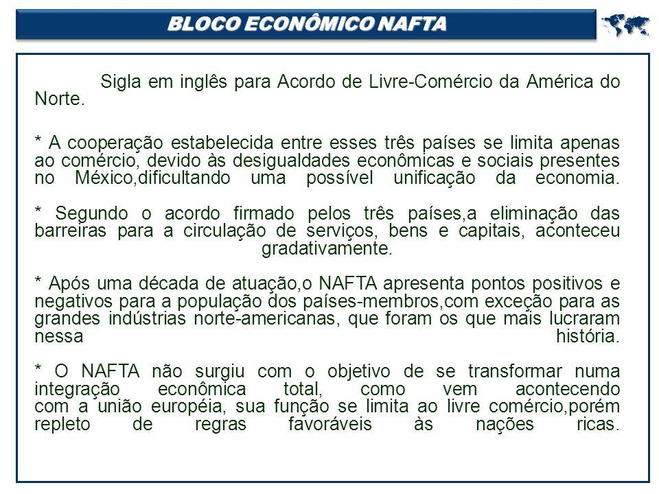  BLOCO ECONÔMICO NAFTA