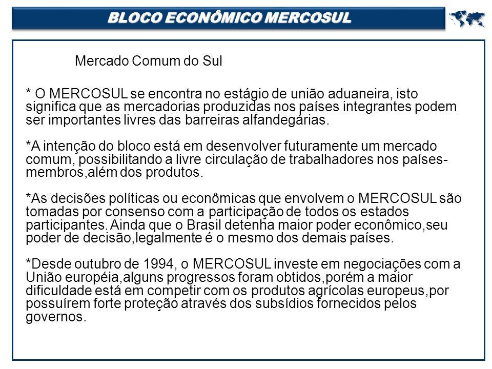 BLOCO ECONÔMICO MERCOSUL