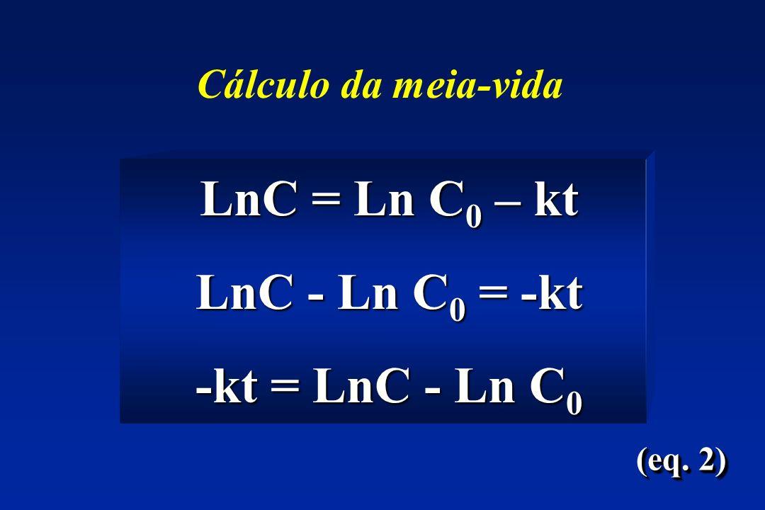 LnC = Ln C0 – kt LnC - Ln C0 = -kt -kt = LnC - Ln C0