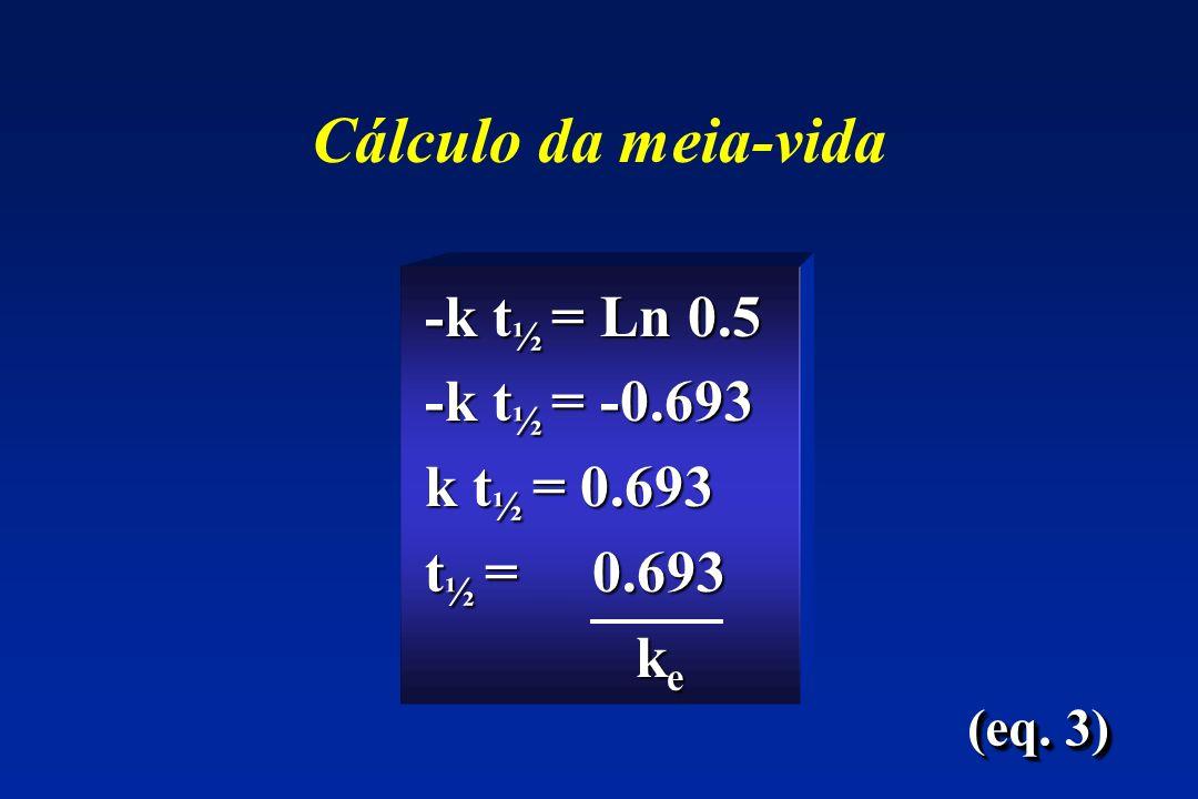 Cálculo da meia-vida -k t½ = Ln 0.5 -k t½ = -0.693 k t½ = 0.693