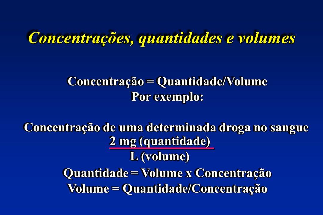 Concentrações, quantidades e volumes