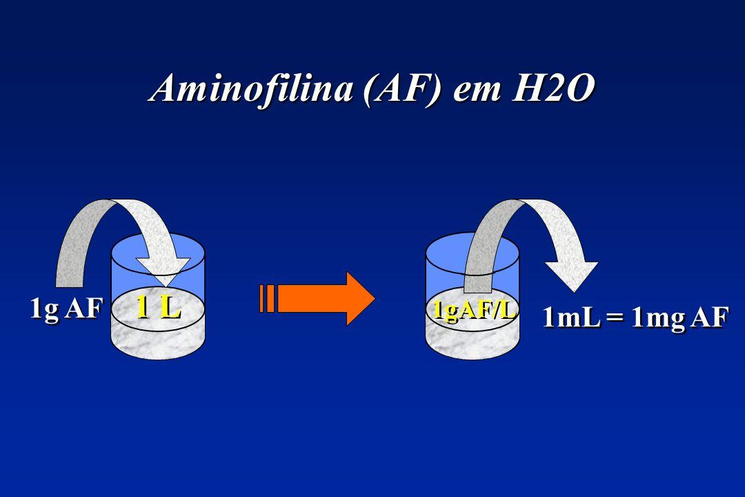 Aminofilina (AF) em H2O 1g AF 1 L 1gAF/L 1mL = 1mg AF