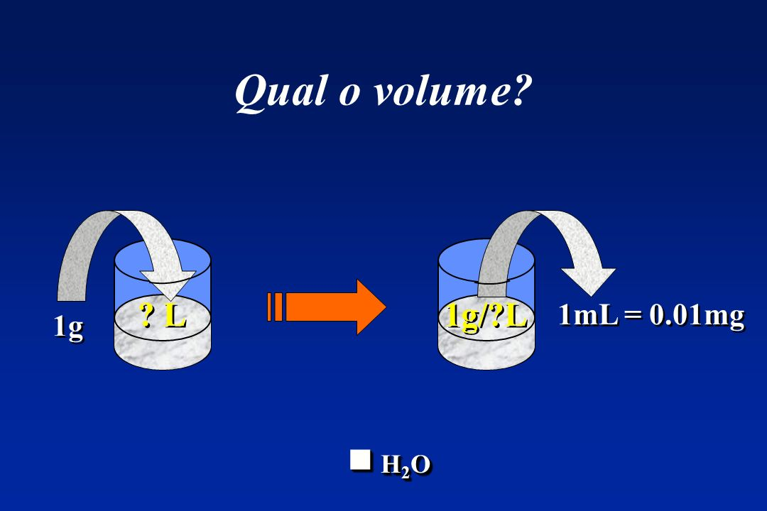 Qual o volume L 1g/ L 1mL = 0.01mg 1g  H2O