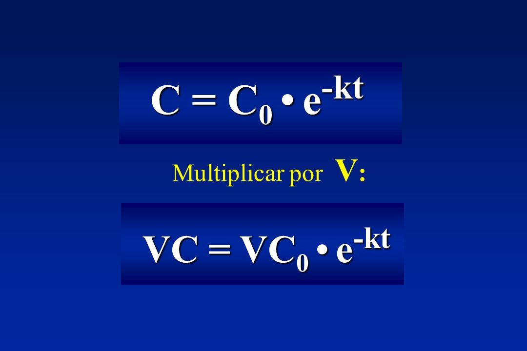 C = C0e-kt Multiplicar por V: VC = VC0e-kt