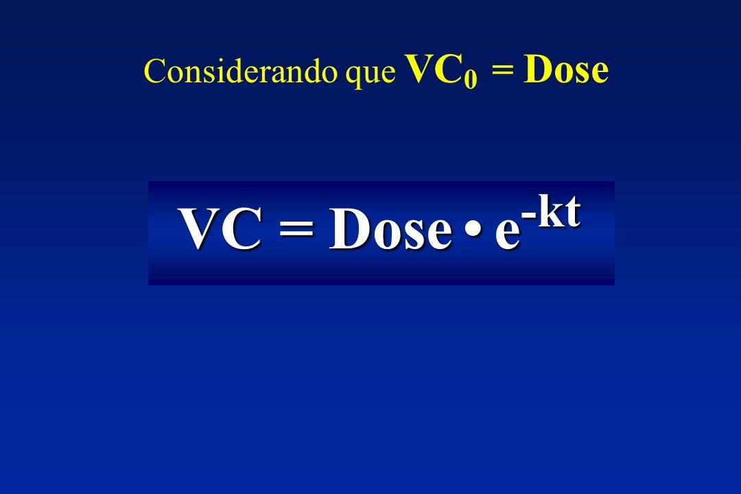 Considerando que VC0 = Dose