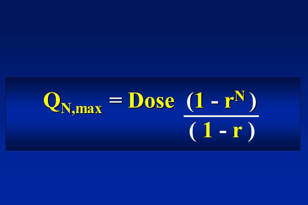 QN,max = Dose (1 - rN ) ( 1 - r )