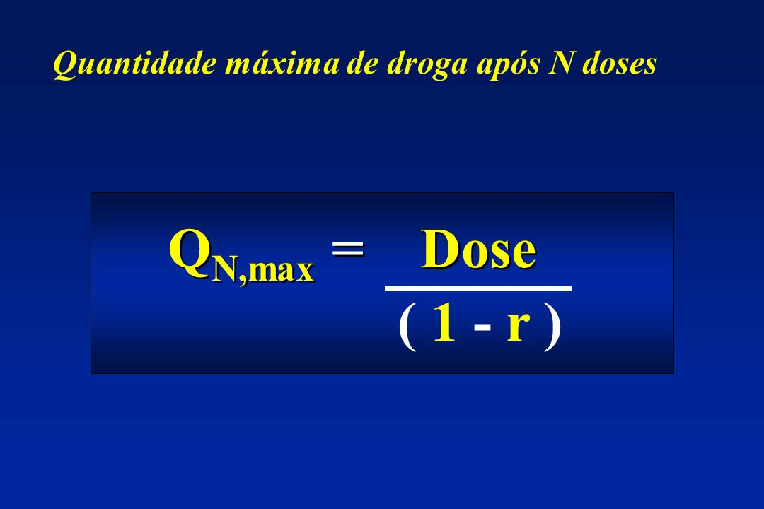 Quantidade máxima de droga após N doses