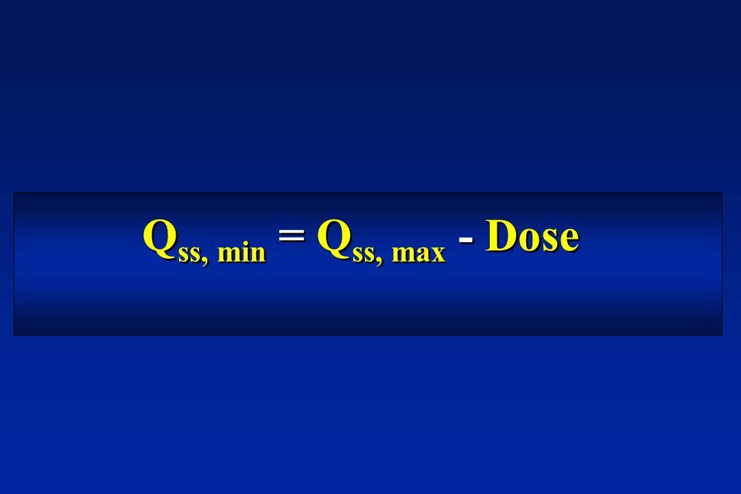 Qss, min = Qss, max - Dose