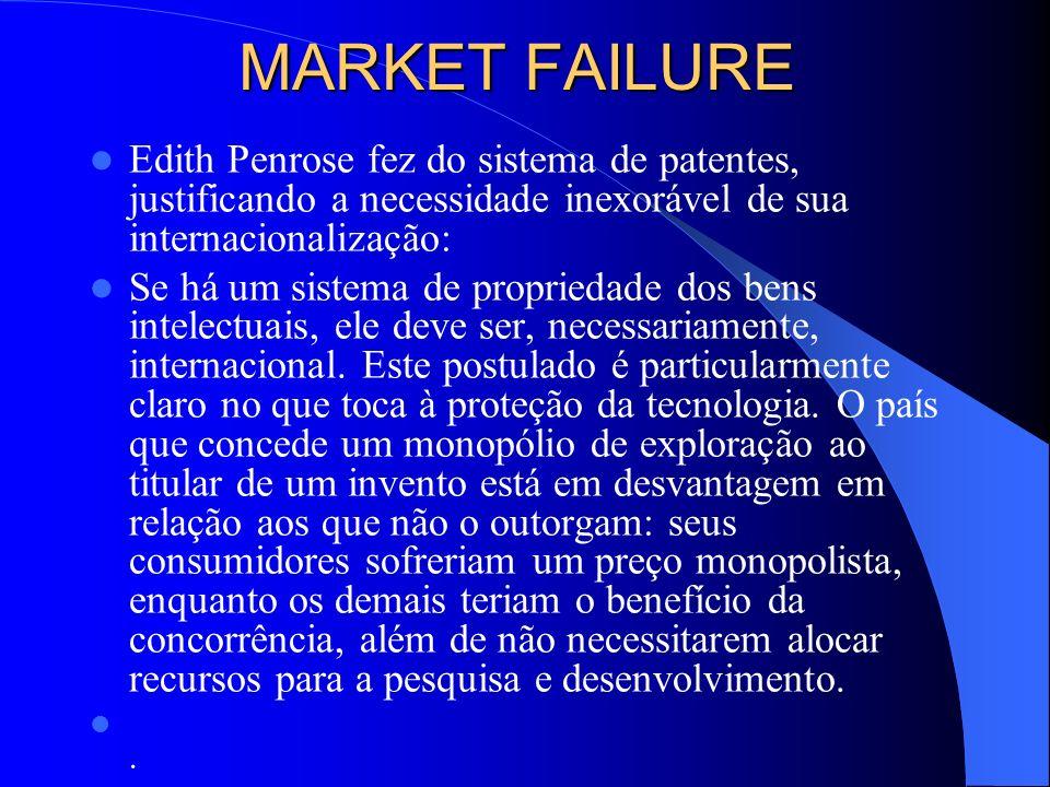 MARKET FAILURE Edith Penrose fez do sistema de patentes, justificando a necessidade inexorável de sua internacionalização: