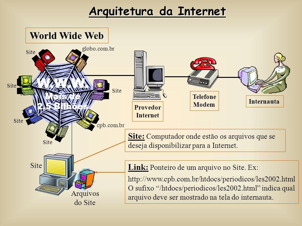 W.W.W. Arquitetura da Internet World Wide Web Mais de 2.5 Bilhões