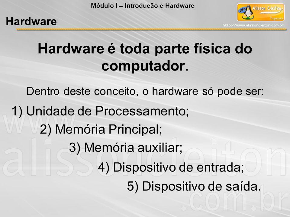 Hardware é toda parte física do computador.