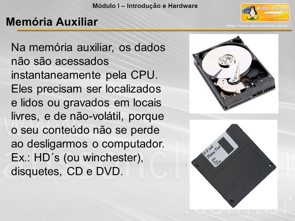 Ex.: HD´s (ou winchester), disquetes, CD e DVD.