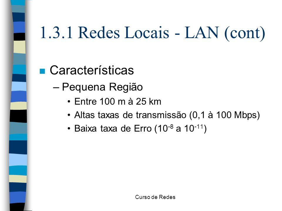 1.3.1 Redes Locais - LAN (cont)