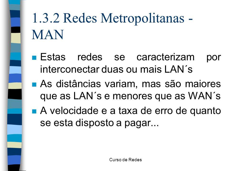 1.3.2 Redes Metropolitanas - MAN