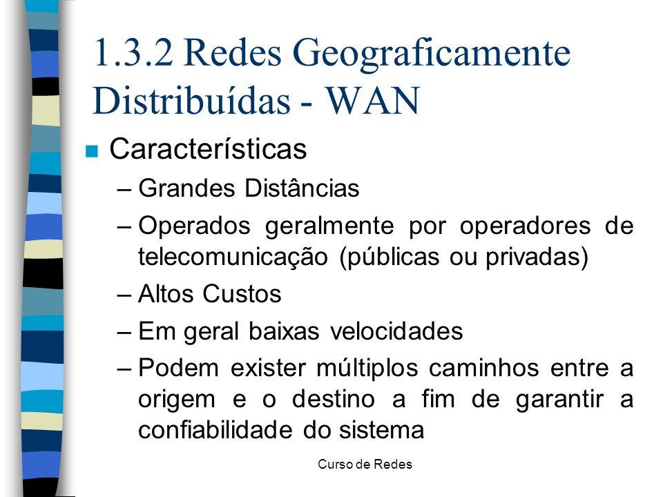 1.3.2 Redes Geograficamente Distribuídas - WAN