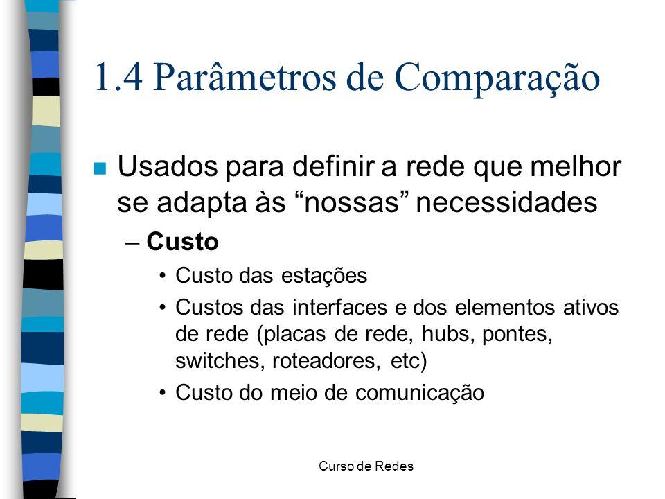 1.4 Parâmetros de Comparação