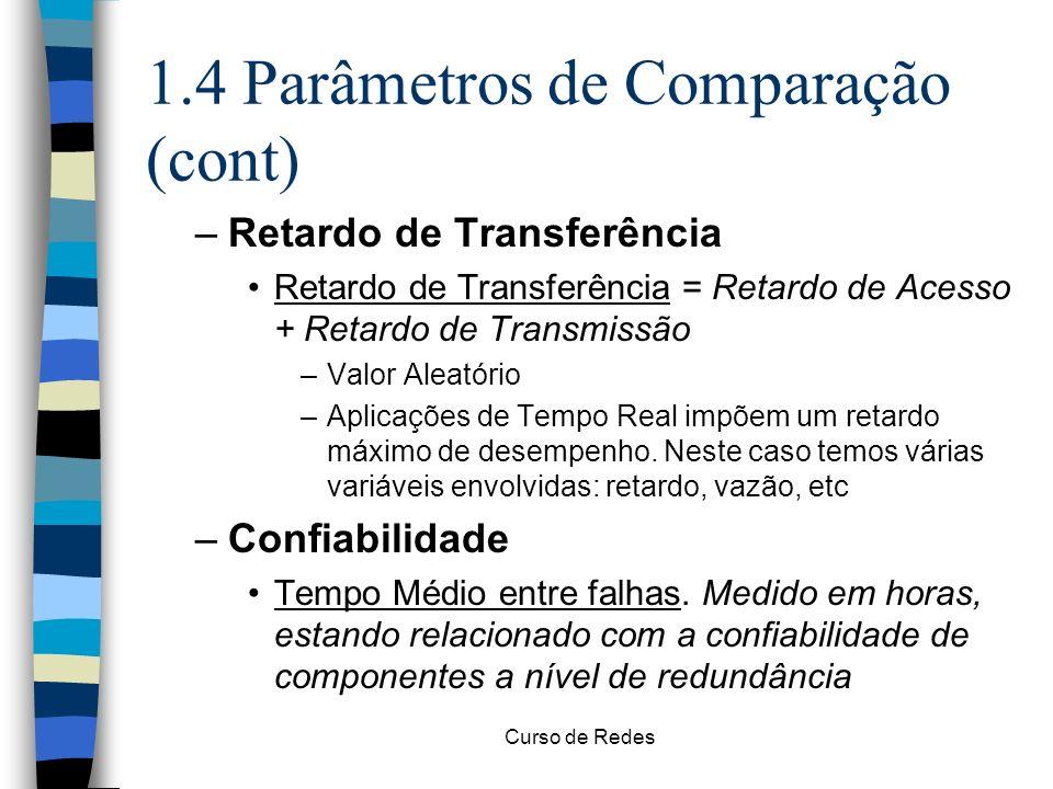 1.4 Parâmetros de Comparação (cont)