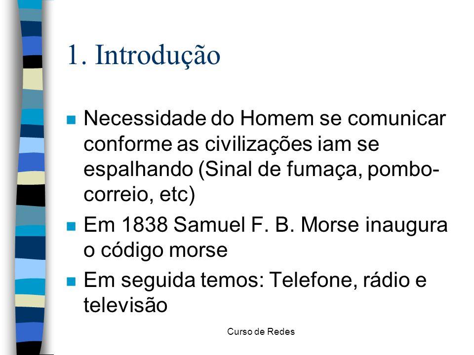 1. IntroduçãoNecessidade do Homem se comunicar conforme as civilizações iam se espalhando (Sinal de fumaça, pombo-correio, etc)