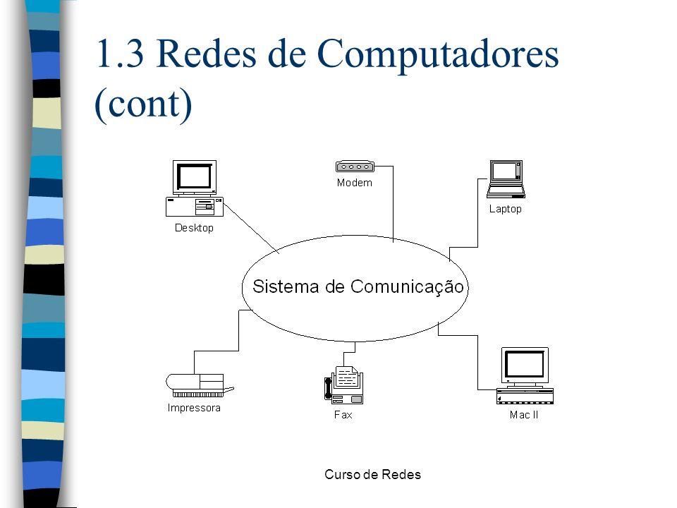1.3 Redes de Computadores (cont)