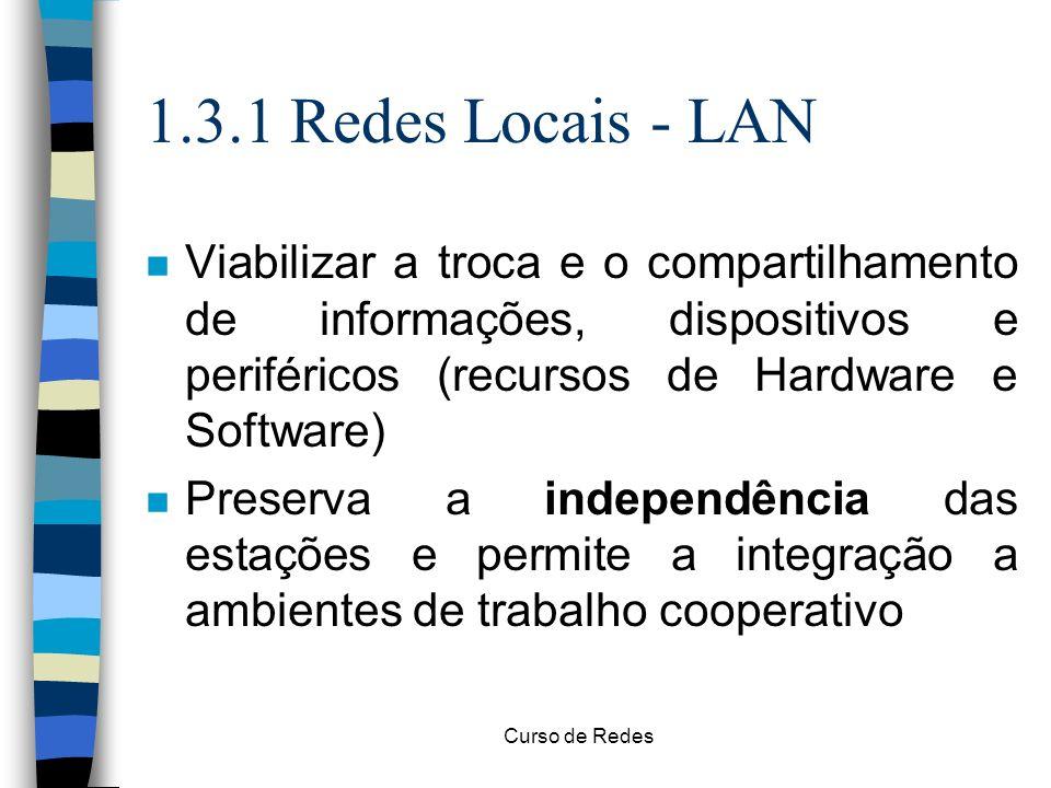 1.3.1 Redes Locais - LAN Viabilizar a troca e o compartilhamento de informações, dispositivos e periféricos (recursos de Hardware e Software)