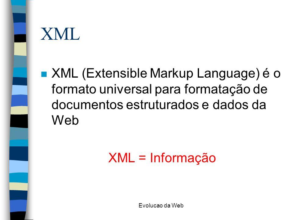 XML XML (Extensible Markup Language) é o formato universal para formatação de documentos estruturados e dados da Web.