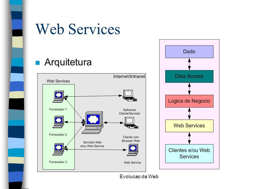 Web Services Arquitetura Evolucao da Web