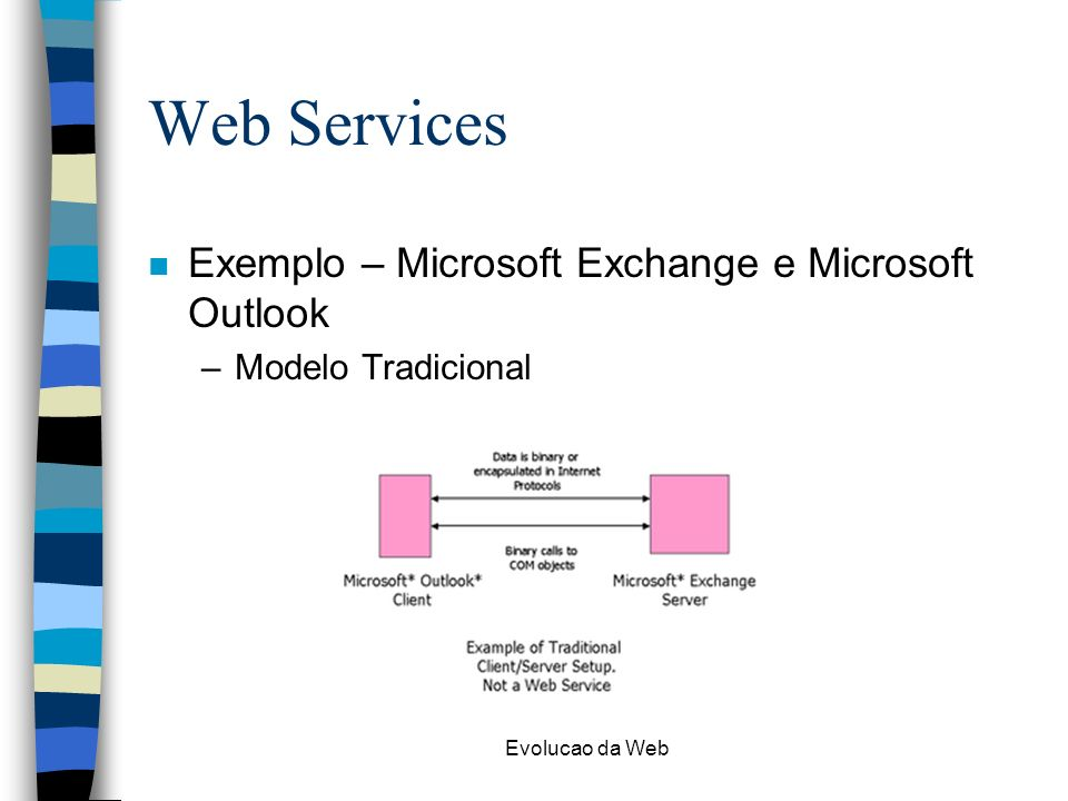 Web Services Exemplo – Microsoft Exchange e Microsoft Outlook