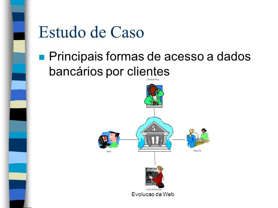 Estudo de Caso Principais formas de acesso a dados bancários por clientes Evolucao da Web