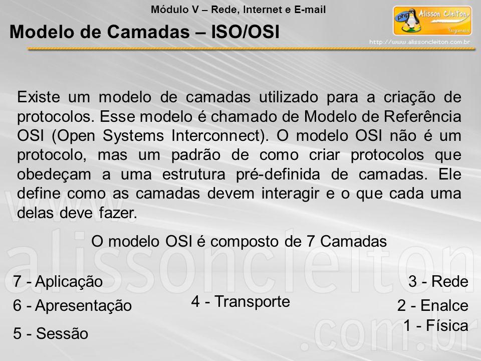O modelo OSI é composto de 7 Camadas