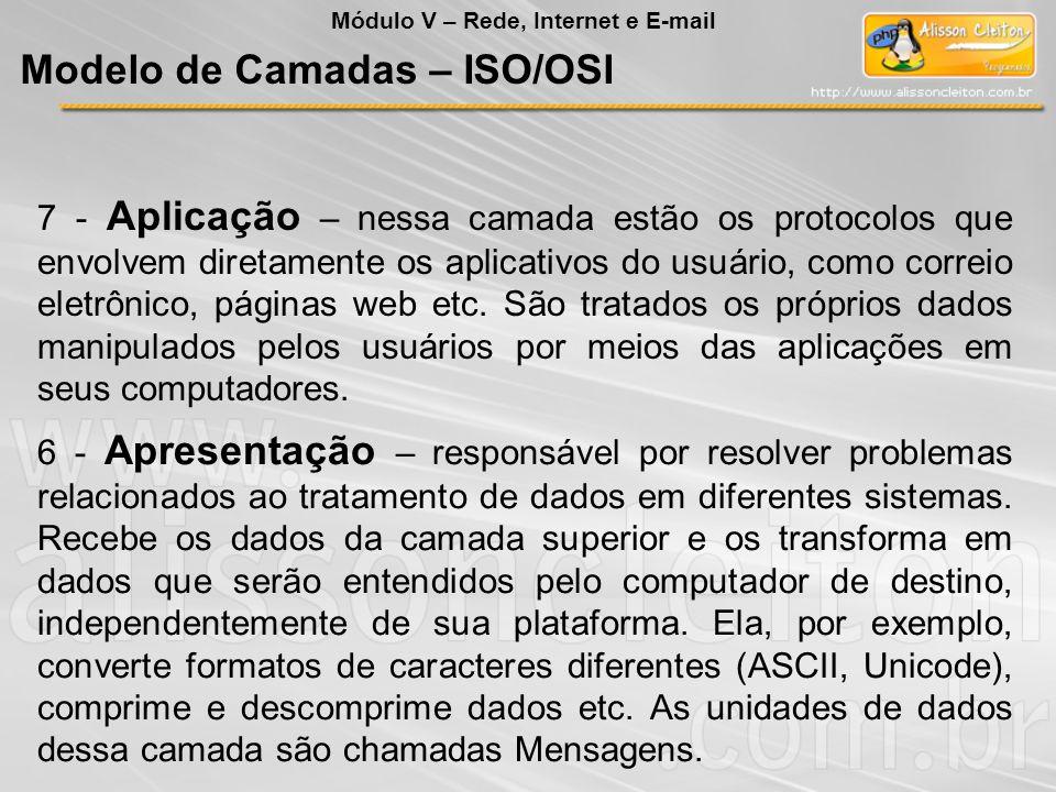 Modelo de Camadas – ISO/OSI