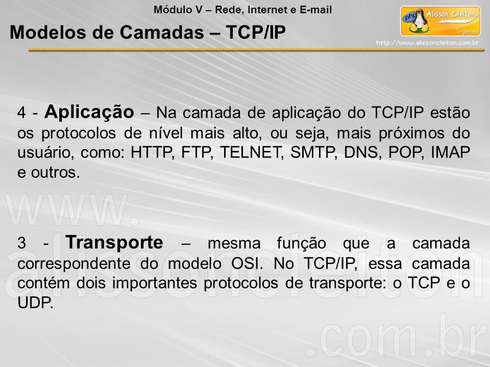 Modelos de Camadas – TCP/IP
